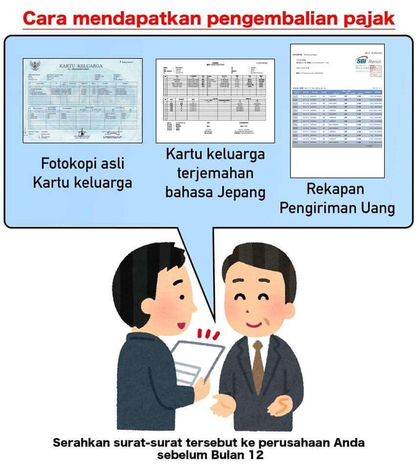 Jepang translate bahasa
